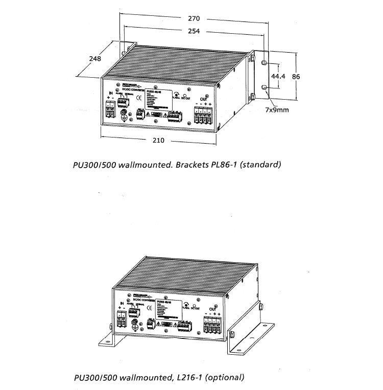 PU300 Mounting Option