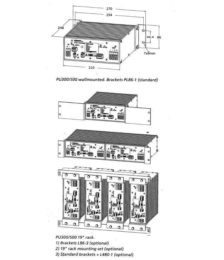 PU500 Mounting Option